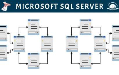 Kurs informatike: Microsoft SQL Server - MSSQL, kreiranje i uređivanje baza podataka - IT Kursevi - Online edukacija - OAK Online Akademija