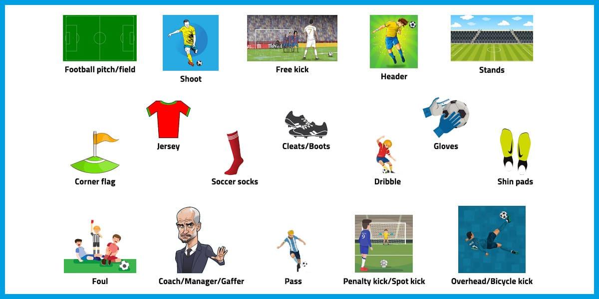 Soccer ili footbal? Saznajmo najvaznije nogometne fudbalske izraze na engleskom jeziku